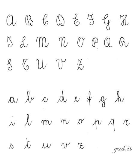 Aiutiamo i bambini a scrivere meglio ii iii consulenze for Lettere moderne